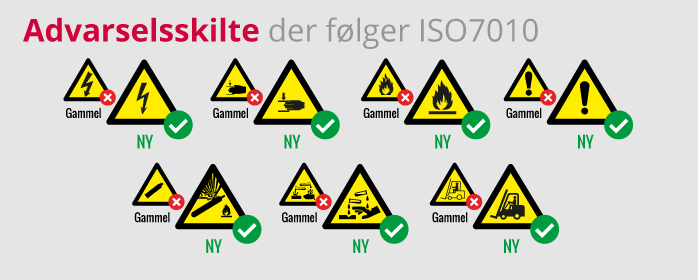 Advarselsskilte ISO 7010